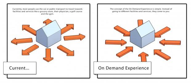 On Demand 09